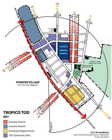 Tropico diagram  - annotated