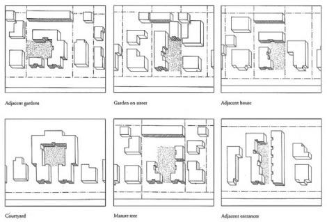 city of gardens diagrams