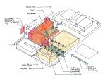 YMCA Diagram by Studio One Eleven